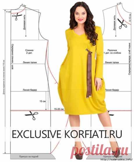 Моделируем с Анастасией Корфиати выкройку платья-баллон
