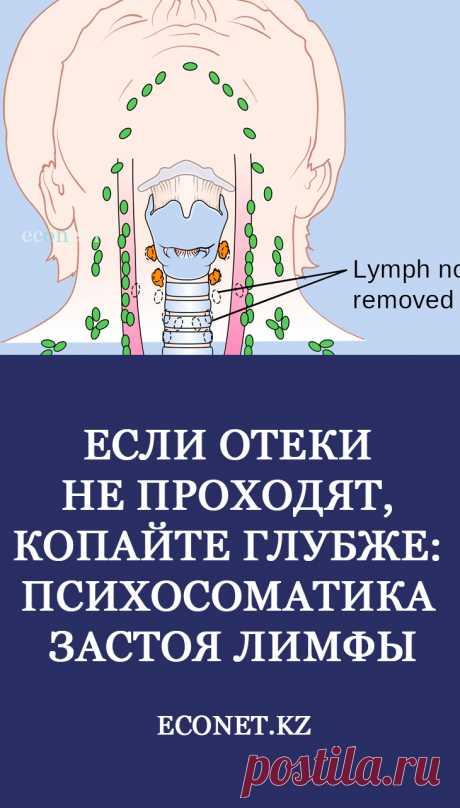 Отеки возникают вследствие задержки в организме жидкости, размер органов и частей тела увеличивается, что затрудняет передвижение и доставляет массу неудобств. Иногда отеки настолько большие, что человеку не просто трудно одеться и обуться, но и сложно передвигаться. В самых запущенных ситуациях кожа краснеет и покрывается мелкими трещинами, из которых сочится жидкость. В мелкие раны может легко проникнуть инфекция и привести к осложнениям.