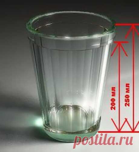 Сколько грамм в стакане?