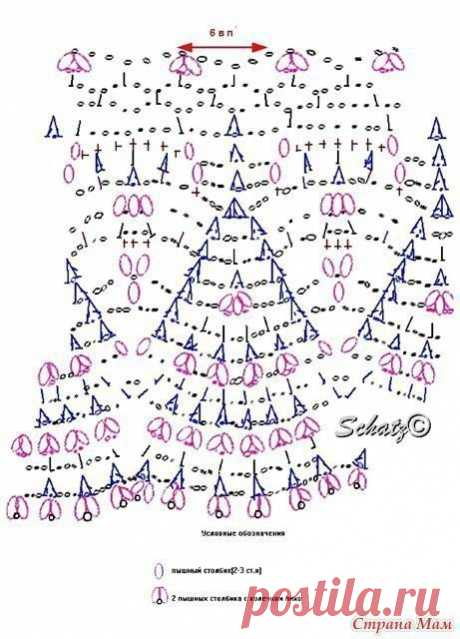 Подборка схем для юбок крючком (Узоры крючком) – Журнал Вдохновение Рукодельницы