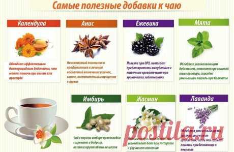 Изображение:Восстановление обмена веществ в организме народными средствами ... Найдено в Google. Источник: ufkis33.ru.