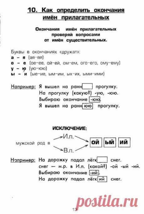 Шклярова Т.В. Памятки. 1-5 класс. Справочные таблицы и алгоритмы действий-14 (471x700, 131Kb)