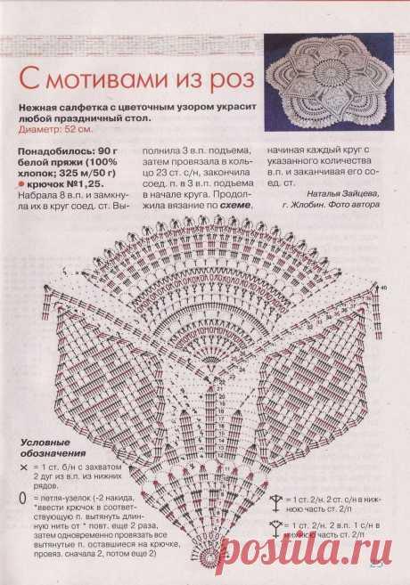 """Журнал """"Делаем сами"""". Спецвыпуск №3 2018г"""
