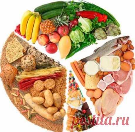 Диета для поджелудочной железы: питание по дням недели
