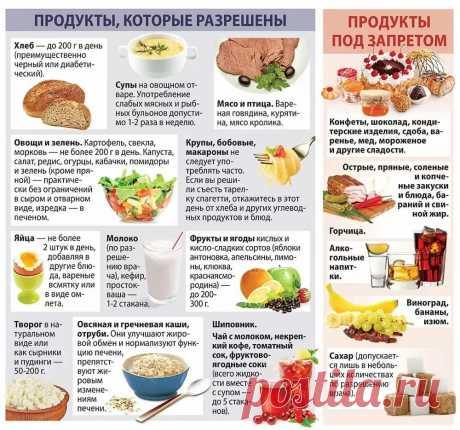 что можно есть при сахарном диабете а что нельзя список продуктов: 5 тыс изображений найдено в Яндекс.Картинках