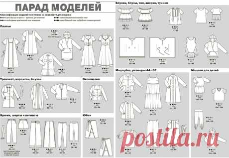 Технические рисунки Burda Style 5/2021 — Мастер-классы на BurdaStyle.ru