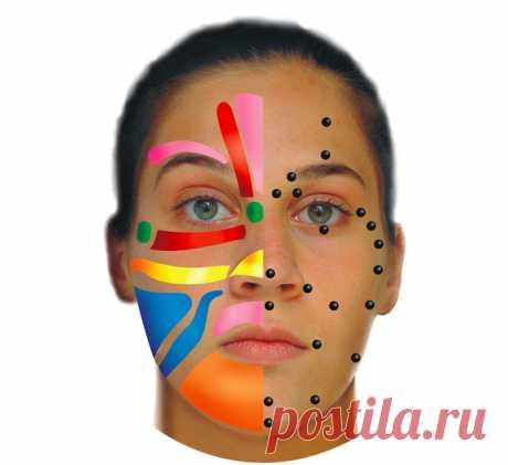 Коруги - японская техника правки лица Коруги можно назвать нехирургической пластикой лица: массаж воздействует на кости черепа, заставляя их сдвигаться в нужном направлении.