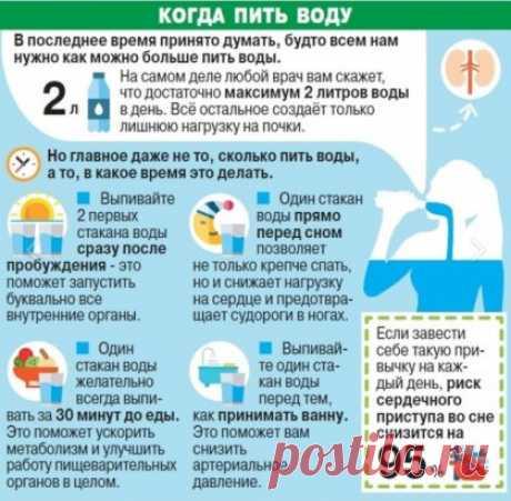 Рекомендации по питью воды