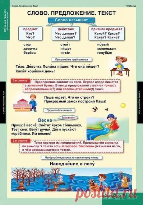 Русский язык в таблицах.