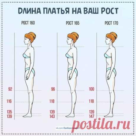 Выбирайте длину платья правильно  ©Ручки шьют