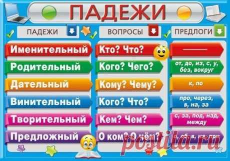 Таблицы-помощники по русскому языку  #деткиуч #русский_язык #таблицы