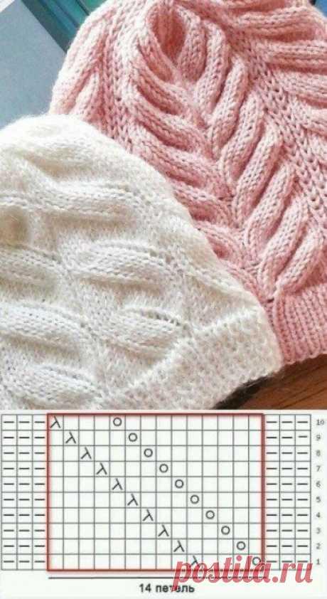 Идеи для теплых вязаных шапочек