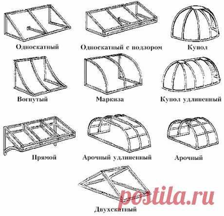 Козырек над крыльцом - виды, форма и основные покрытия