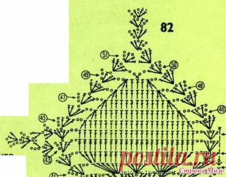 Вязание + ткань много вариантов