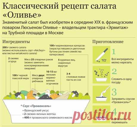 "Классический рецепт салата ""Оливье"""