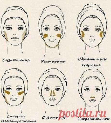 Очень нужные советы к макияжу