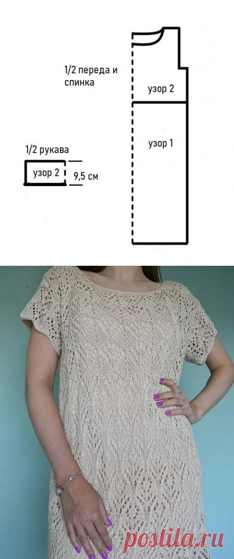 Ажурное платье из хлопка | SIBKNITTING | Яндекс Дзен