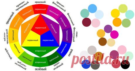 Цветовой Круг Иттена для создания гармоничных цветовых комбинаций – Ярмарка Мастеров