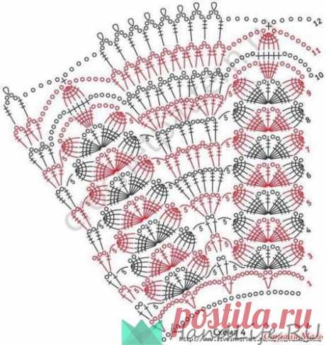 Подборка схем юбок / Вязание