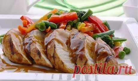 Подборка вкусных блюд из курицы! Объедение!