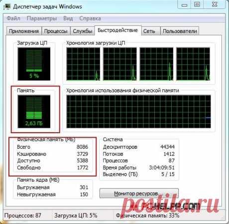Увеличиваем быстродействие компьютера