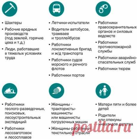 О пенсионной реформе 2018-2019 - Пенсионные реформы 2018