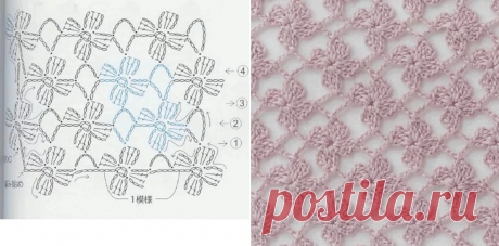 Узоры с цветочками крючком (схемы) для вдохновения   38 рукоделок   Яндекс Дзен