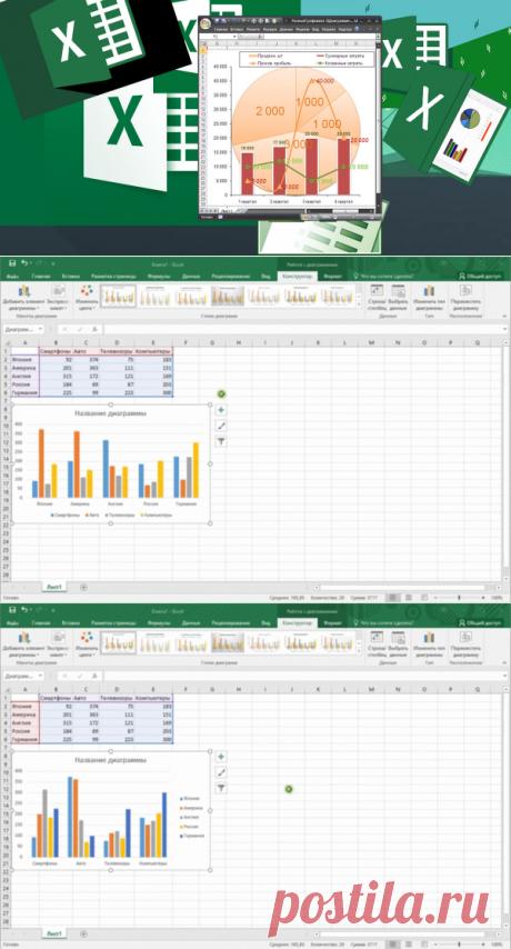 Изучаем Excel с основ ║Часть 4║ | Ты ж программист! | Яндекс Дзен