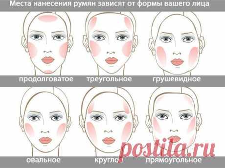 Как правильно наносить румяна на различные формы лица