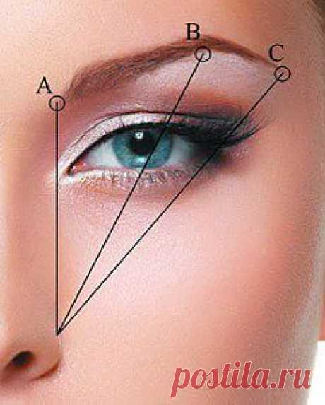 Коррекция бровей | Секрет красотки
