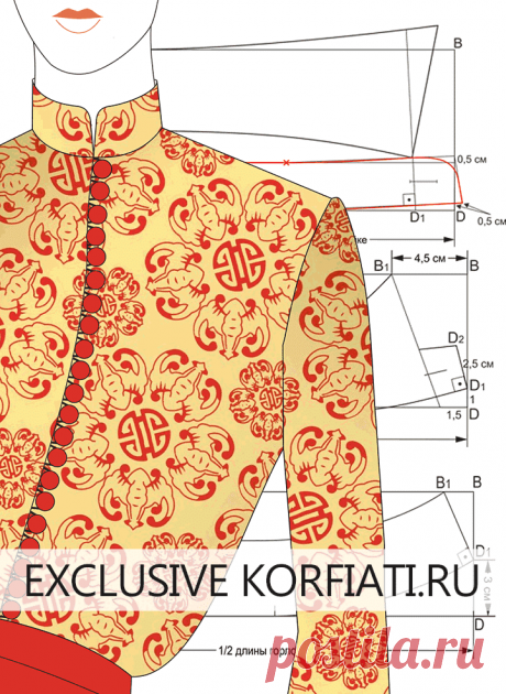 Vykroyka of stand-up collars from Anastasia Korfiati Vykroyka of stand-up collars. Learn to design patterns of collars - tangerine, a tuxedo, a rubashechny collar with a detachable and tselnokroyeny rack