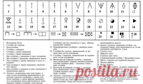 Самые полезные и нужные схемы крючком | Ниточки-клубочки | Яндекс Дзен