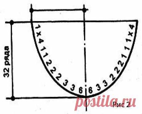 Примеры расчета горловин, скоса плеча и проймы рукава / Вязание