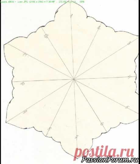 Тарелка пасхальная (пасхальница) - запись пользователя Han (Алина Николаевна) в сообществе Шитье в категории Швейная мастерская