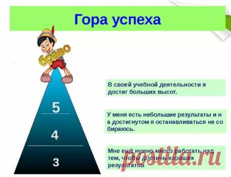 Прием рефлексии в конце урока «Лестница успеха». Как его использовать? - Методические приемы - Преподавание - Образование, воспитание и обучение - Сообщество взаимопомощи учителей Педсовет.su