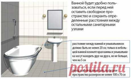 как отделать кран и зазор над ванной: 8 тыс изображений найдено в Яндекс.Картинках
