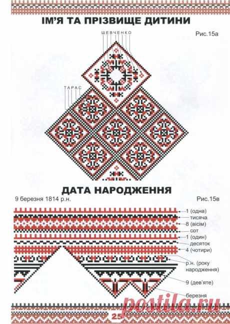 Як закодувати в узор вишивки ім'я та дату народження людини. Схеми – Україна для українців