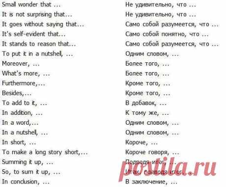 Как грамотно начать предложение на английском& / Неформальный Английский