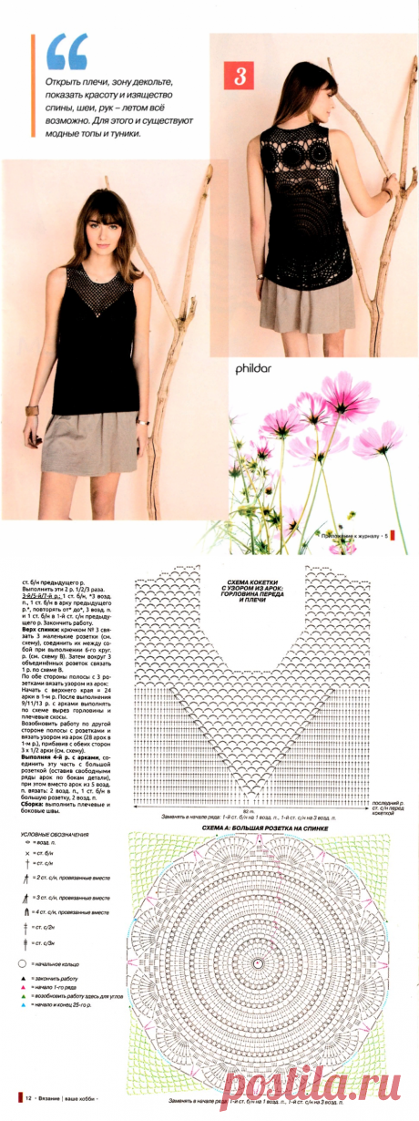 Летние модели с описанием и схемами. | pro100stil | Яндекс Дзен