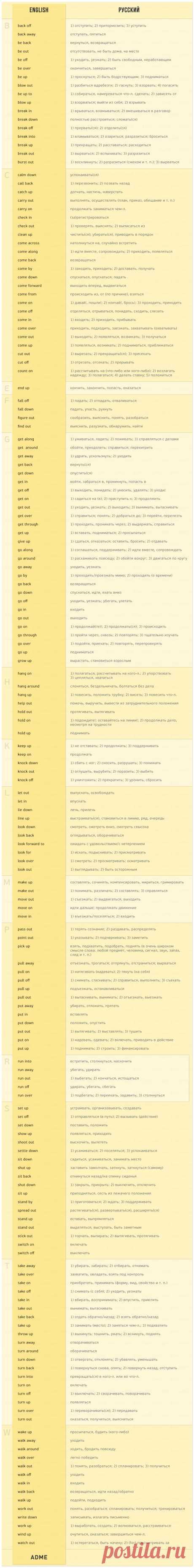 170 verbos ingleses, que servirán en cualquier conversación