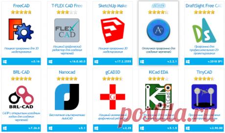 15 бесплатных САПР (CAD) программ для компьютера