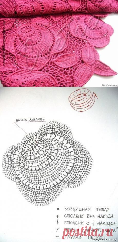 "We knit \""MACINTOSH ROSES\"""