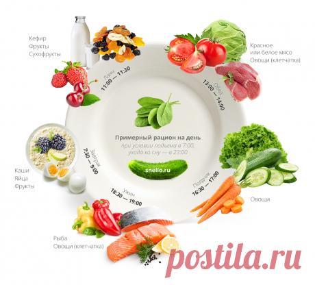 «Правильное питание для похудения - меню на неделю с рецептам» — карточка пользователя Библиотека Ч. в Яндекс.Коллекциях «Правильное питание для похудения — меню на неделю... В первую очередь, Вы должны понять – у Вашего организма есть свои потребности! Ему не нужна голодовка, когда она ... Сбалансированное питание и правильное питание для ... Меню правильного питания на каждый день с рецептами. Правильное питание: меню на неделю и на каждый ... Правильное питание на каждый день для похудения …