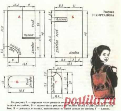 Выкройка кожаного рюкзака Модная одежда и дизайн интерьера своими руками