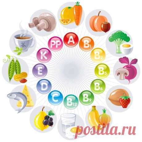 Brevemente sobre las vitaminas: