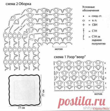 детские пледы на выписку для новорожденных схемы: 2 тыс изображений найдено в Яндекс.Картинках
