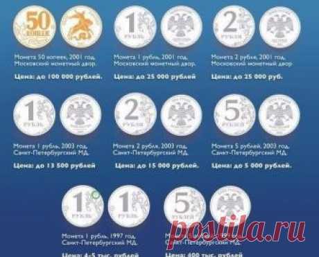 Самые ценные монеты России      5 копеек 2002 года, без знака монетного двора.  Цена варьируется. 2000-4000 рублей за штуку.  5 копеек 2003 года, без знака монетного двора. Цена варьируется. Минимум 600-800 рублей за штуку.…