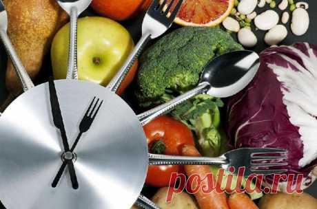 Ешь все и худей: как работает модная система питания 16/8, похудение по графику