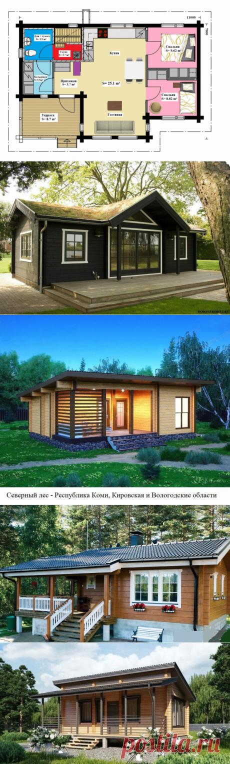 Проекты финских дачных домиков для 6 соток: фото, описание и требования | Дома из Коми | Яндекс Дзен