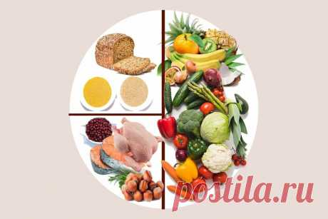 Гарвардская тарелка здорового питания: что есть, чтобы не болеть | Fresh.ru домашние рецепты | Яндекс Дзен